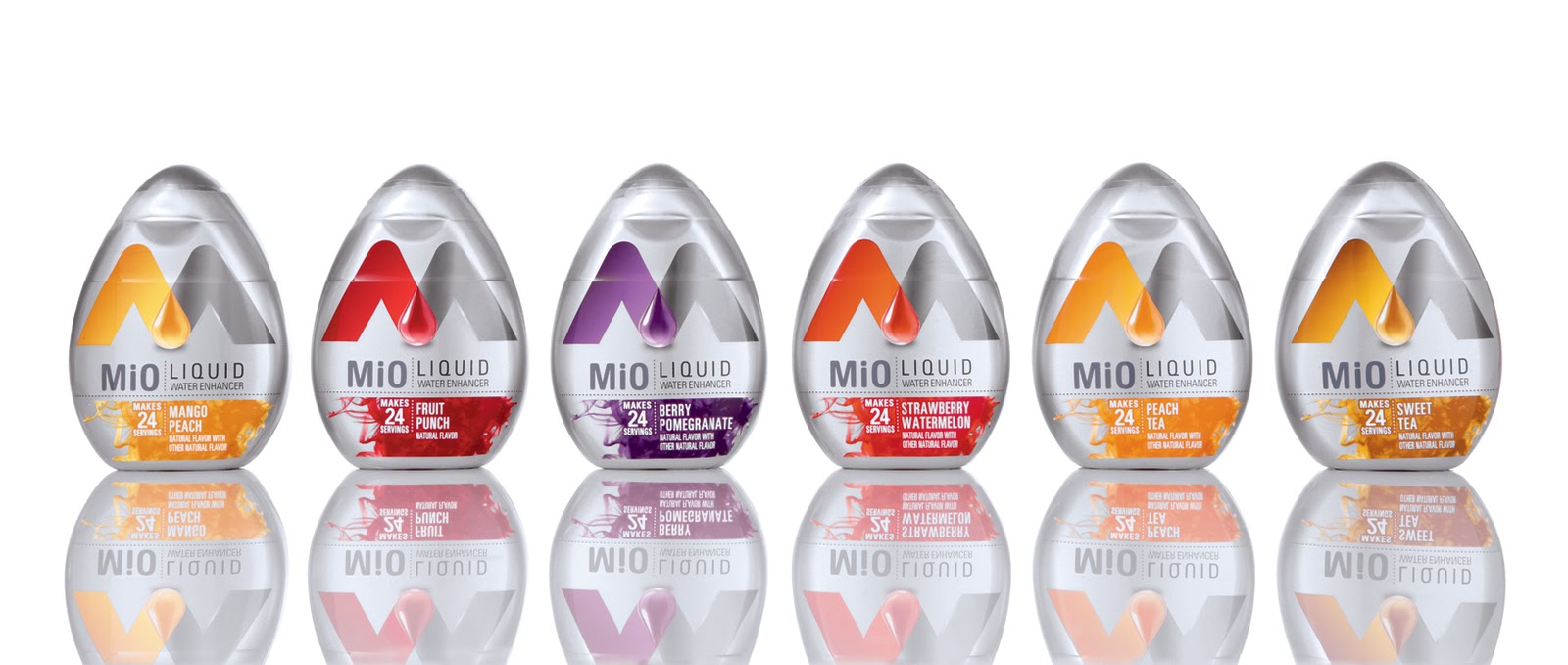 MiO Energy Drink